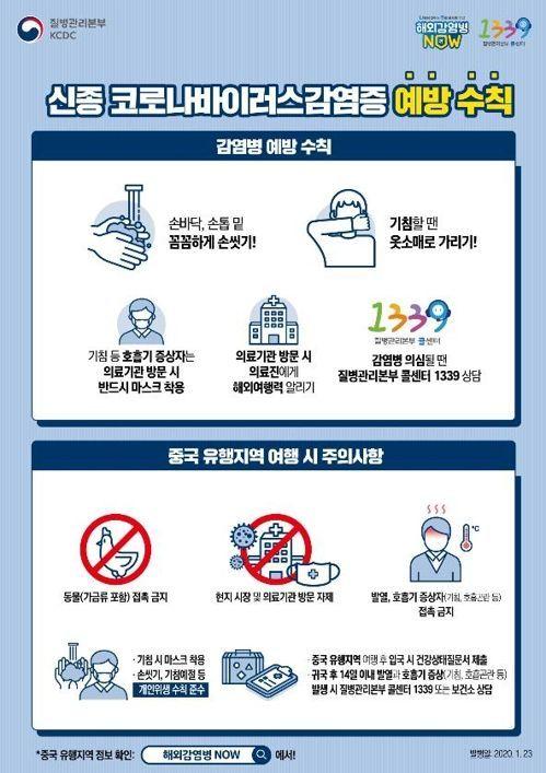 신종 코로나바이러스 감염증 예방 수칙. ⓒ질병관리본부