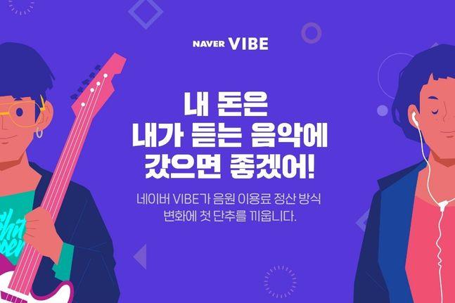 네이버가 올해 상반기 인공지능(AI) 뮤직 서비스 '바이브(VIBE)'에 새로운 음원 사용료 정산 시스템(VPS)'을 도입한다.ⓒ네이버
