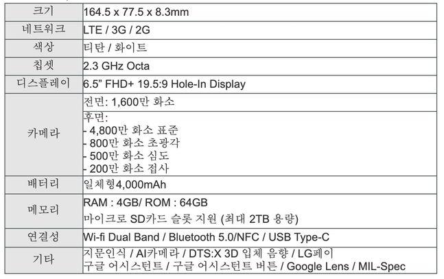 LG전자 실속형 스마트폰 'LG Q61' 세부 사양.ⓒLG전자