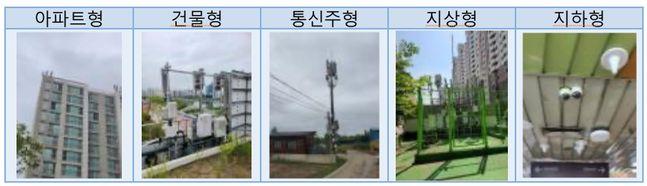 5G 기지국 유형.ⓒ과학기술정보통신부