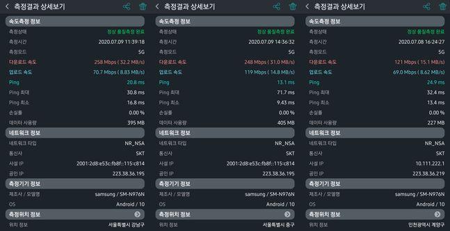 왼쪽부터 서울강남과 을지로, 인천광역시 등에서 측정한 5G(SK텔레콤 기준) 속도 현황.ⓒ데일리안