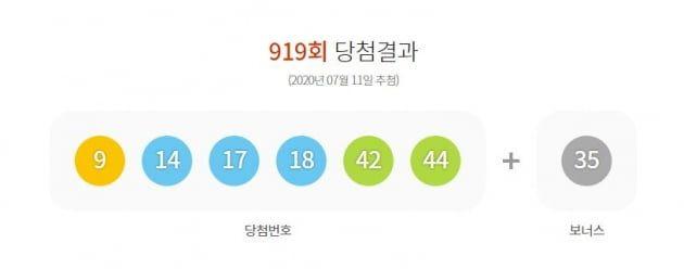 로또 919회 1등 당첨번호가 공개됐다.ⓒ동행복권