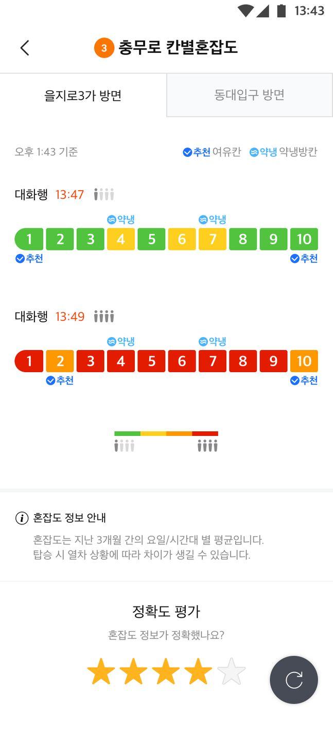 SK텔레콤이 오는 15일부터 'T map 대중교통' 앱 업데이트를 통해 지하철 열차 칸별 혼잡도 예측 정보를 국내 최초로 제공한다. 사진은 앱에 나타난 칸별 혼잡도.ⓒSK텔레콤