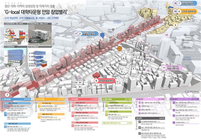 서울 성북구 도시재생 뉴딜사업 활성화 계획.ⓒ국토교통부