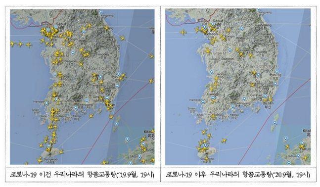 코로나19 이전과 이후 우리나라의 항공교통량 비교. ⓒ국토부