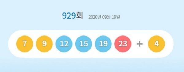 19일 진행된 제929회 동행복권 로또 1등 당첨번호는