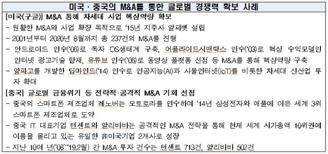 미국, 중국의 M&A통한 글로벌 경쟁력 확보 사례.ⓒ전경련