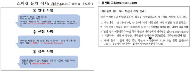 스미싱 문자 예시(왼쪽)과 실제 정부의 통신비 신청 문자 ⓒ 과기정통부