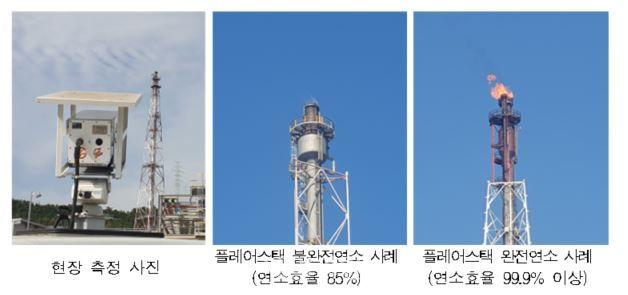 플레어스택 연소효율 측정 사례 ⓒ국립환경과학원