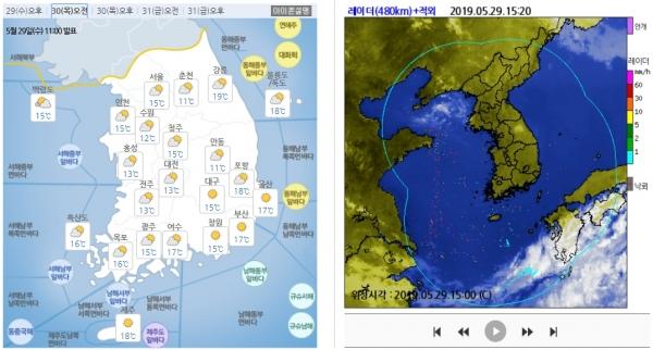 [내일날씨] 맑은 낮더위…미세먼지 보통