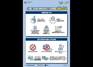 대구 지역에만 '우한 폐렴' 능동감시 대상자 6명… 잠복기 최대 14일