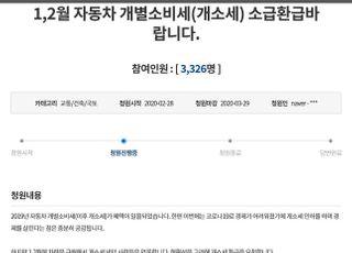 """1~2월 車산 사람만 호구?…""""개소세 인하 소급"""" 청와대 국민청원"""