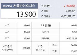 [특징주] 서울바이오시스, 상장 첫 날 급등세