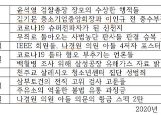 """[미디어 브리핑] MBC노동조합 """"구부러진 '스트레이트', 정부여당은 언제 비판하나"""""""