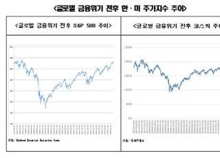 """한경연 """"코로나19 종식돼도 경제위기 지속...글로벌 금융위기보다 장기화"""""""