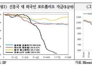 """[코로나19] 신흥국, 외국인 자본이탈 등 불안 고조 """"첫 역성장 가능성도"""""""