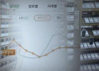 """[D기획┃음원 사재기의 늪③] """"뮤비 5천회 비용은""""…'사재기' 견적서, 현실성 있나"""