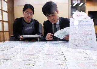 '지역사랑상품권' 불법 환전 시 과태료 부과한다…최대 2000만원