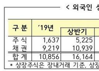 외국인, 지난달 국내주식 5.4조 팔았다…채권 보유는 '역대 최대'