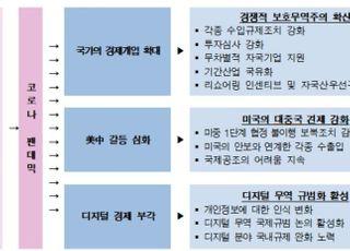 """무협 """"팬데믹 이후 '경쟁적 보호무역' 몰려온다…韓 대비 필요"""""""