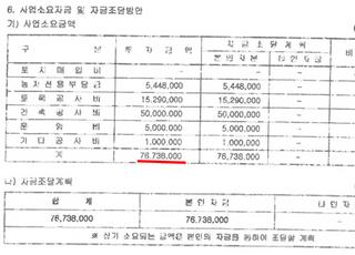 """""""인테리어가 고급""""이라던 안성 쉼터…계획서상 건축비는 7천만원"""