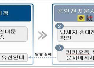 """국세청 """"안 찾아간 국세환급금 1434억원 찾아가세요"""""""