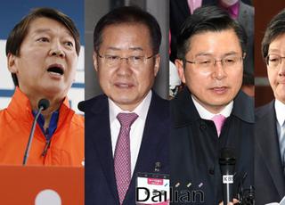 """[데일리안 여론조사] '야권 대권주자' 무주공산? """"없다"""" 38.4% 압도적"""
