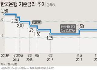 [마이너스 경제 현실로] 역성장·저금리에 금융권 '잔치는 끝났다'