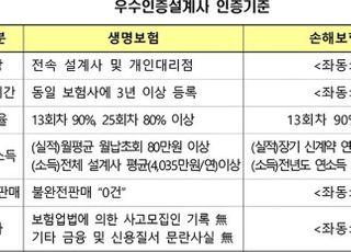 생·손보협회, 올해 우수인증설계사 3만1919명 선정