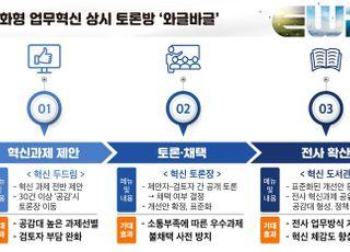 동서발전, 업무 혁신 위해 상시 토론방 운영