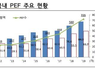 지난해 PEF 연중 투자액 16조원…3년 연속 '사상 최대치'