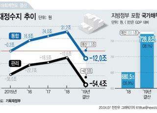 [하반기 경제정책방향] 늘어난 나라 빚·확장재정에 누수 살핀다