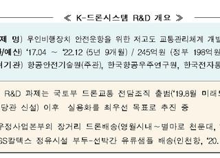 """국토부, K-드론시스템 조기구축…""""드론 배송·택시 앞당긴다"""""""