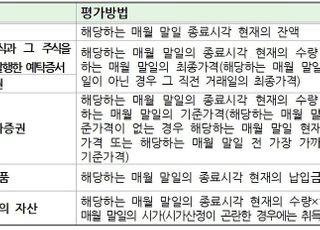 """국세청 """"5억원 넘는 해외금융계좌, 6월 30일까지 신고해야"""""""
