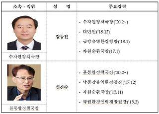 환경부노조, '닮고 싶은 간부공무원에 김동진·신진수 국장 선정