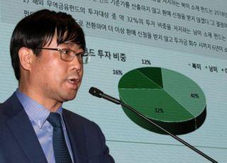 '라임 사태' 핵심 이종필, 첫 재판서 혐의 전면 부인