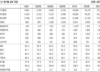 """""""삼성화재, 손해율 개선 뚜렷...하반기도 두 자릿수 이익 증가""""-유안타증권"""