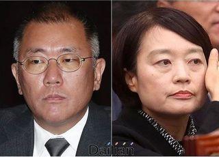 정의선·한성숙, '한국판 뉴딜 국민 보고회' 발표자로 나선다