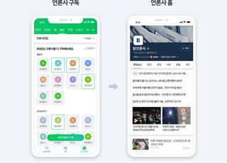 네이버, 언론사 구독 서비스 이용자 2000만명 돌파