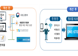 """'드론 원스탑' 민원서비스 공식 운영…""""드론비행 더 편리하고 안전하게"""""""