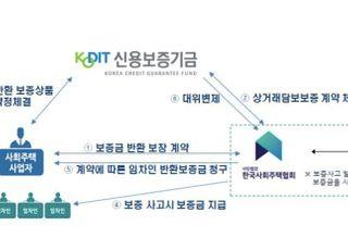 신용보증기금, 서울시 등과 '사회주택 안심보증' MOU 체결
