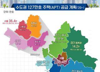 서울 36만 신규주택 공급…공공택지 12만·정비사업 20만가구