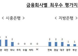"""비수도권 금융지원 첫 평가…""""농협·전북·한투저축 '최우수'"""""""
