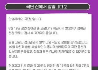 """극단 산 """"김원해·허동원·서성종 포함 39명 중 15명 코로나19 확진"""""""
