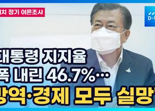 [영상] 9월 1주 여론조사, 문대통령 지지율 소폭 하락