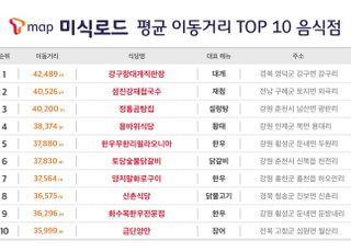 SKT 'T맵 미식로드', 2달만에 이용 100만 돌파…추천 맛집은?