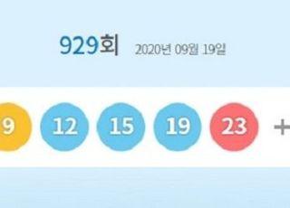 로또 929회 1등 당첨번호 '7 9 12 15 19 23'...2등 보너스 '4'