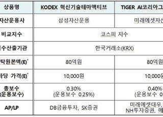 거래소, 29일 '주식형 액티브 ETF 2종목' 신규 상장