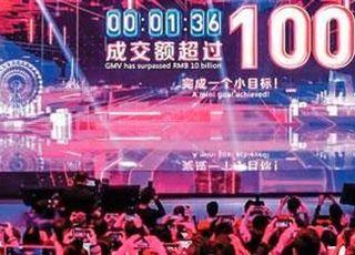 """화장품업계, 중국 광군제 앞두고 만반의 준비…""""터닝포인트 될까"""""""