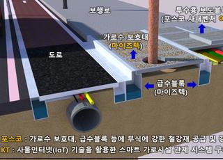 포스코-KT, '스마트 그린도시' 구축 손 맞잡는다